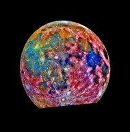 The Colorful Moon