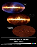 Astronomers Discover an Infrared Background Glow in the Universe