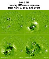 """EIT observation of a Moreton wave expanding across much of the Sun?s surface. The wave was promulgated by a coronal mass ejection (CME) initiation site on 12 May 1997. This """"running difference"""" imaging technique emphasizes the changes between successive frames. The wave front travels at speeds of about 300 km/s. These images were formed in the emission lines of Fe XII near 195 Å ? this ion is formed at temperatures of about 1.5 million degrees."""