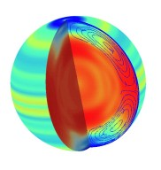 Radial and latitudinal variations of the sound speed in the Sun as derived from MDI measurements. Red = hotter regions than in standard model, blue = cooler regions. Concentric layers in a cutaway image show oddities in the speed of sound in the deep interior of the Sun, as gauged by two instruments. MDI measures vertical motions due to sound waves reverberating through the Sun, at a million points on the visible surface. VIRGO detects the solar oscillations by rhythmic variations in the Sun's brightness, a rapid change in the speed of rotation about the Sun's axis, between the faster-turning outer region and the slower interior.