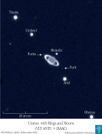 Uranus and Moons (Labeled)