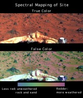 Spectral mapping of landing site