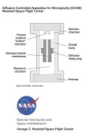 Diffusion-controlled apparatus for microgravity