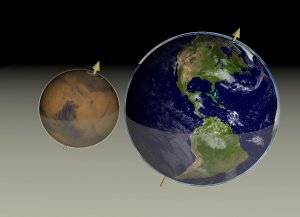 Earth-Mars planet comparisons (true color with axes and orbit plane)