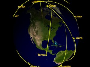 NASA's Orbiting Earth Observing Fleet (includes Aura)