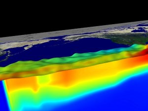 El Niño Zoom to Cross-section of Sea Temperature and Height: January 1997 through March 1998