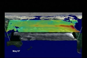 El Niño Sea Surface Temperature, Height, and Wind Anomaly Onionskin: Jan. 1997 through Dec. 1997
