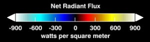 Net Radiation Flux Compared to Clouds (WMS)