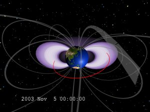 Earth's Radiation Belts with Safe Zone Orbit