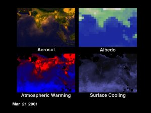 Aerosols and Warming Change with Time - Version 2