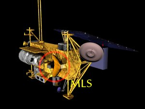 Viewing the MLS Instrument on UARS