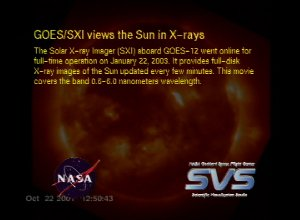 GOES/SXI views the Sun in X-rays