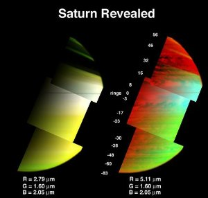 A 3-D View of Saturn's Clouds and Hazes