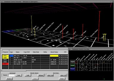 Cyberspace Monitoring System