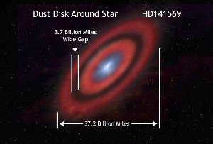 Hubble Views of Dust Disks and Rings Surrounding Young Stars Yield Clues