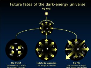 New Clues About the Nature of Dark Energy: Einstein May Have Been Right After All
