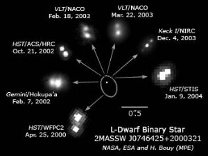 Ultra-cool Diminutive Star Weighs In