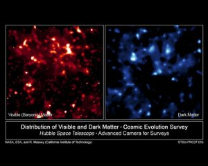 "Hubble Maps the Cosmic Web of ""Clumpy"" Dark Matter in 3-D"