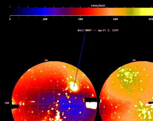 Comet Hale-Bopp observed by SOHO/SWAN on April 3, 1997. False color image of the sky in the 110-180 nm spectral range made by the SWAN instrument on-board SOHO on April 3, 1997. The SWAN instrument observes the solar UV light which is back scattered by neutral hydrogen in the interplanetary medium. Comet Hale-Bopp is clearly visible because of its huge hydrogen cloud produced by photo-dissociation of water vapor molecules evaporated from the solid nucleus. This nucleus is composed of ice and dust and its size is estimated to be about 40 km of diameter. In contrast, the size of the hydrogen cloud is more than 100 million kilometers, which makes it the largest object in the solar system. The analysis of the hydrogen cloud indicates that about 600 tons of ice are vaporized and ejected in space each second on this day. Credits: SOHO (SWAN consortium), ESA, NASA. SWAN: Service d'Aeronomie du CNRS (France), Finnish Meteorological Institute (Finland) SOHO is a project of international cooperation between ESA and NASA.