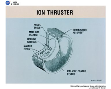 MPD THRUSTER / ION THRUSTER