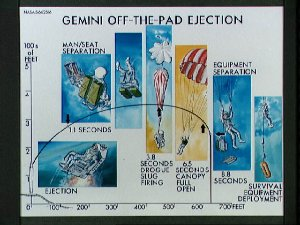 Artists concept of the Gemini Off-the-Pad Ejection