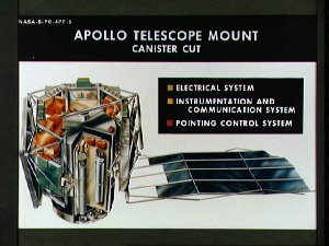 Artist's concept illustrating canister cut view of Apollo Telescope Mount