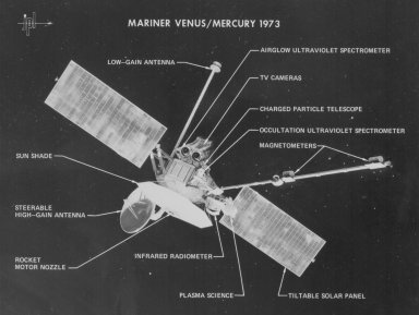 Mariner 10 Diagram