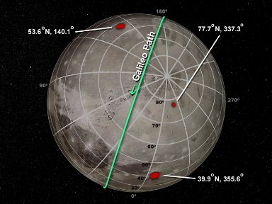 Lumps Within Ganymede