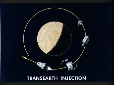 Artist concept of Transearth Injection of Command Module for reentry