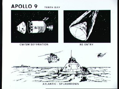 Artist concept illustrating key events on day by day basis during Apollo 9