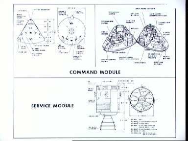 Cutaway view of the Command/Service modules of Apollo 10 lunar orbit mission