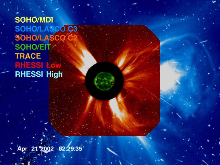 A Multi-Mission View of the AR9906 Solar Flare with Alternate Instrument Labels