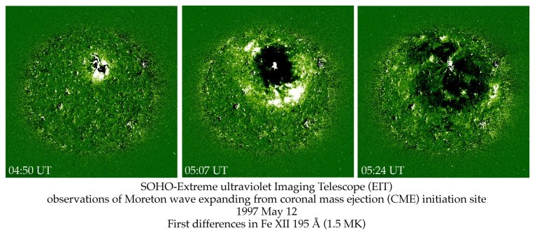 Sequence of SOHO-EIT first difference images showing the intensity (density) enhancement and following rarefaction associated with a shock wave expanding across the solar disk from the site of the origin of a coronal mass ejection (CME), 1997 May 12. A halo CME was observed by SOHO-LASCO. These images were formed from the differences of successive images in the emission lines of Fe XII near 195 A; this ion is formed at temperatures of about 1.5 million degrees. The wave front travels at speeds of ~ 300 km/s, typical of a fast mode Alfv?n shock in the lower solar corona.