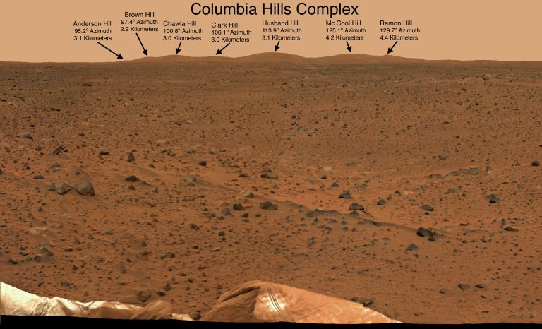 NASA Dedicates Mars Landmarks to Columbia Crew