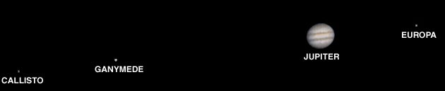 Jupiter and its Galilean Satellites as viewed from Mars