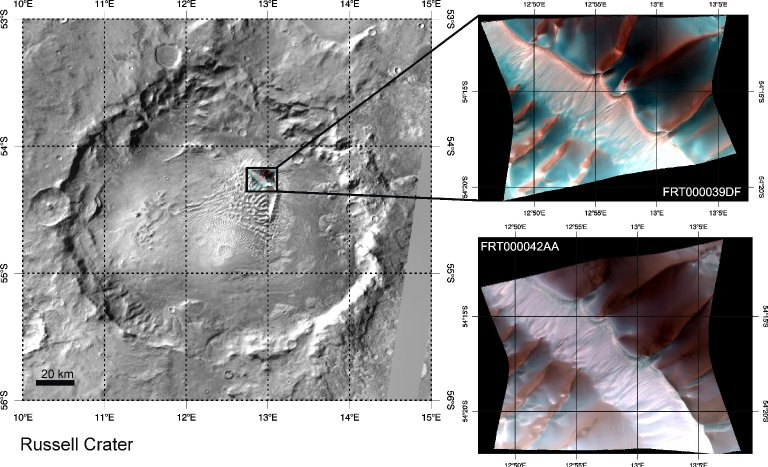 Defrosting of Russell Crater Dunes
