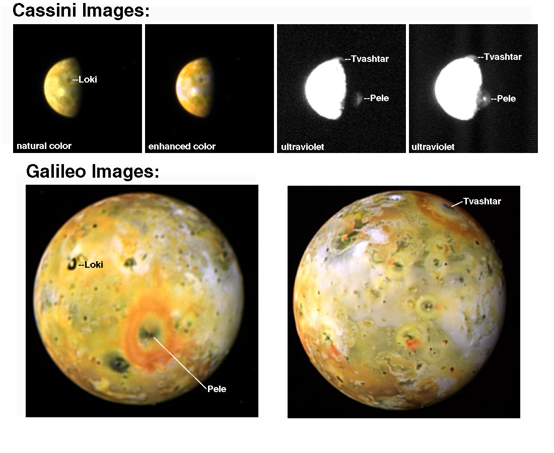 Galileo and Cassini Image: Two Giant Plumes on Io