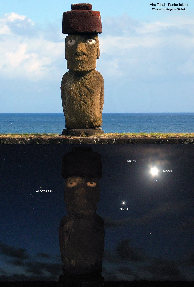 Planets Over Easter Island