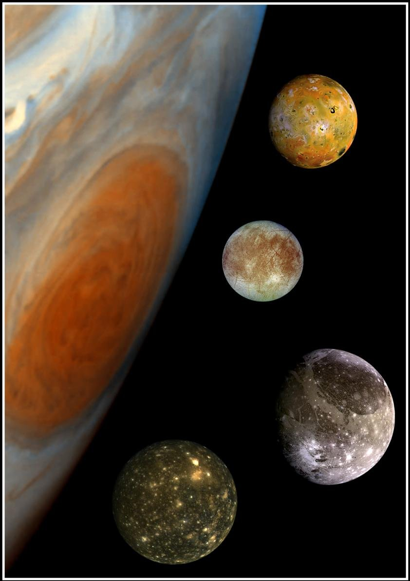 Jupiter And Family