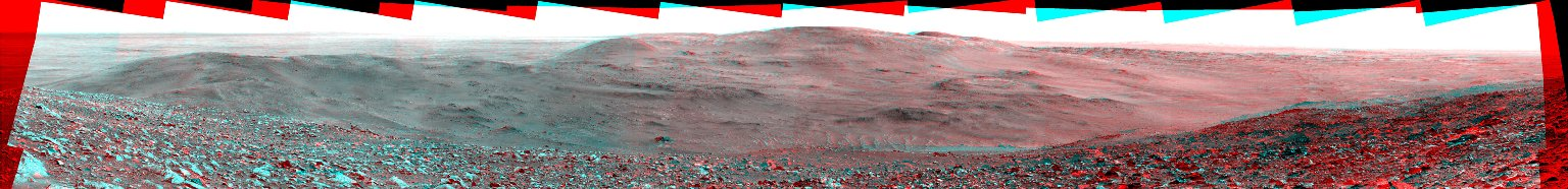"""Sweeping View of the """"Columbia Hills"""" and Gusev Crater (3-D)"""